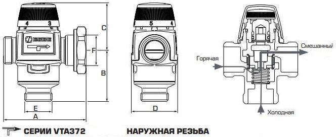 Термостатический клапан esbe vta 372 31200100 медицинское оборудование / инструмент стоматологическое оборудование / материалы